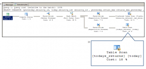 query plan for inline udf